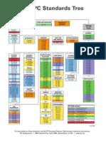 Ipc Standards Pdf