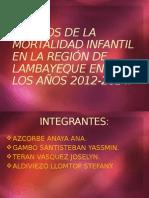 Diapos de Efectos de La Mortalidad Infantil en La Región