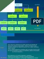 1.-El-ciclo-del-proyecto.pptx