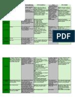 Linhas de Crédito Para Reflorestamento