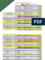 Copia de Tabela de Equivalencia de Curriculos Ri 2007 2014 0