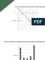 Data Charts.docx