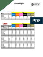 CopyFUN Compatibility List 12-07-2011