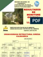 01-Presentación-DIRESA