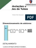 Hidráulica Aplicada -Tubulações e Redes de Tubos