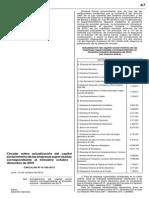 2015-10-17_BOYZWTX circular reglamento capital
