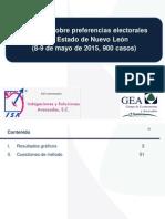 Encuesta en Nuevo León (8-9 de mayo de 2015)