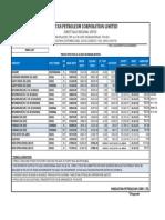 Bitumen Price List wef 01-10-2015 & 16-10-2015