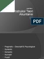 TEORI AKUNTANSI - CHAPTER 2