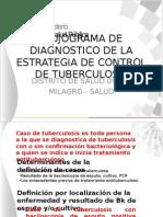 Capacitacion de Tuberculosis