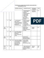 Planificación de Actividades de Economía Agroalimentaria Intersemestre 2015