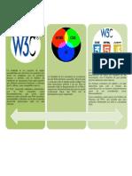 Creaciones de Paginas Web