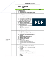 Yearly Teaching Plan Form 4