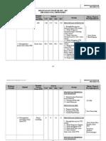 1.1 Perancangan Strategik Kurikulum 2015-2017