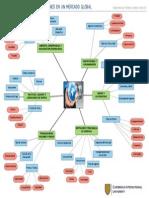 Mapa Mental Componentes en Las Decisiones e Un Mercado Global. Diorkis Cordero