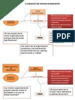 Examen de Sistema de Planeacion