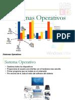 Sistemas Operativos diapositiva
