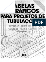 Silva Telles Tabelas e Graficos