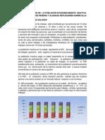 Caracterizacion de La Poblacion Economicamente Inactiva en El Municipio de Pereira y Algunas Reflexiones Sobre Ella