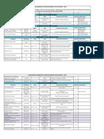 Semana de Desarrollo Institucional 2015