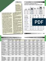 Sierra 2013-14 CitationPerforrmance