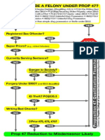 Proposition 47 Qualification Flowchart Assistant [draft]