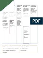 Costos y Modelo de Negocios