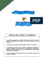 Modulo 3 5 Grafico de La Mediana y El Rango