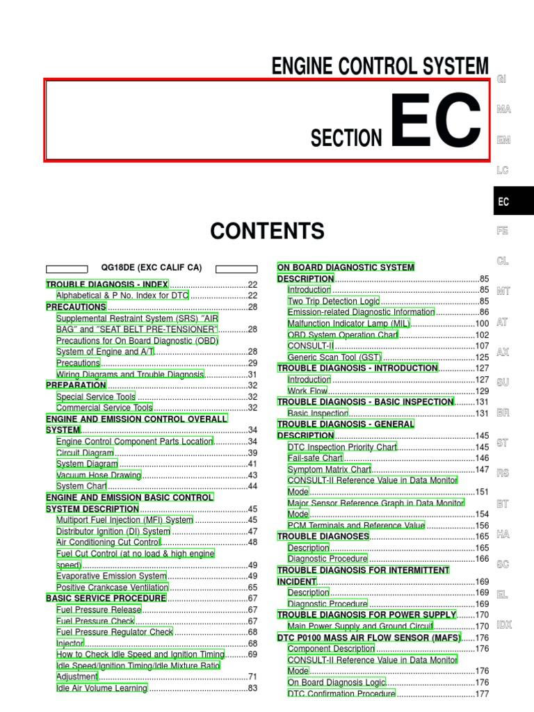Ec qg18de medical diagnosis electronic circuits swarovskicordoba Image collections
