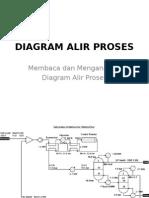 4-Diagram Alir Proses