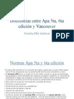 Diferencias entre Apa 5ta, 6ta, Vancouver.pptx