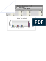 Planilha e gráfico de notas trimestrais