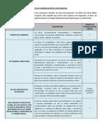 PLAZOS DE CONSERVACIÓN DE DOCUMENTOS