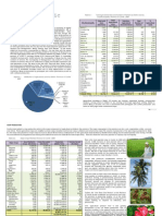 Economic Sector-Agriculture.pdf
