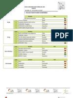 Informe Por Divisiones