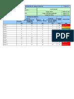 Matriz de Definición de Cargos (1)