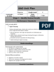 CollabortiveDC_UBd Unit Plan