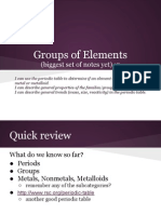 element group notes