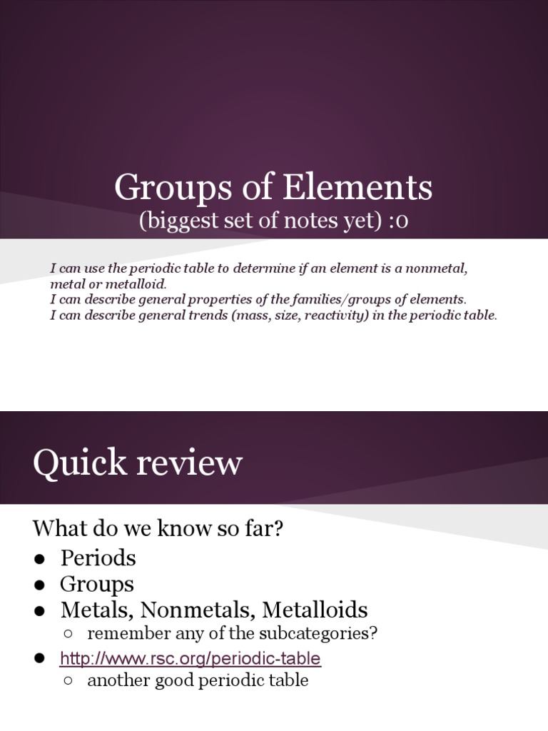 Element Group Notes Metals Periodic Table