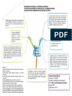 Mapa Derecho Bioética. C