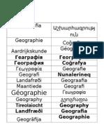 Geografija Na Jezicima