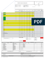 Equipetrol RDO 31-01-15