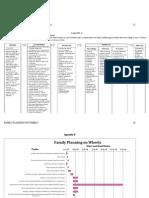 Logic Model, Gantt Chart & Expense Summary for Family Planning on Wheels