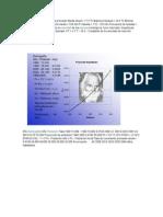 Aguascalientes Temperaturas Promedio Media Anual