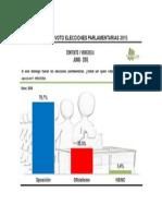 Encuesta HERCON Asamblea 2015. JUN2015