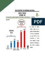 Encuesta HERCON Asamblea 2015. SEP2015