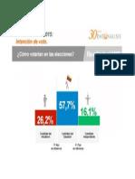 Encuesta Datanalisis Asamblea 2015