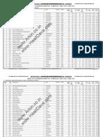 Arkin Cept B Arch CBSE ISCE IB Final Merit No Wise 2009. Judge NATA 2010 -2011 trend