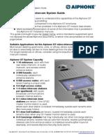 Aiphone GT Multi Tenant Video Intercom Guide