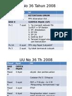 UU No 36 Tahun 2008